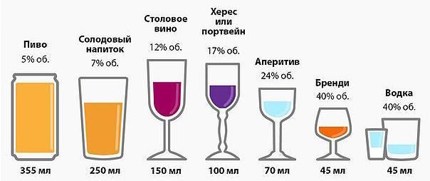 Сколько раз можно кодироваться от алкоголизма мужчине